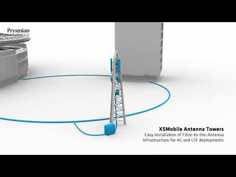 XSMOBILE - FIBRE TO THE ANTENNA SOLUTIONS